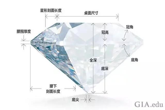 解剖钻石,你可以吗?
