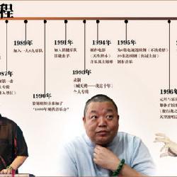 臧天朔告别式在北京东郊殡仪馆举行